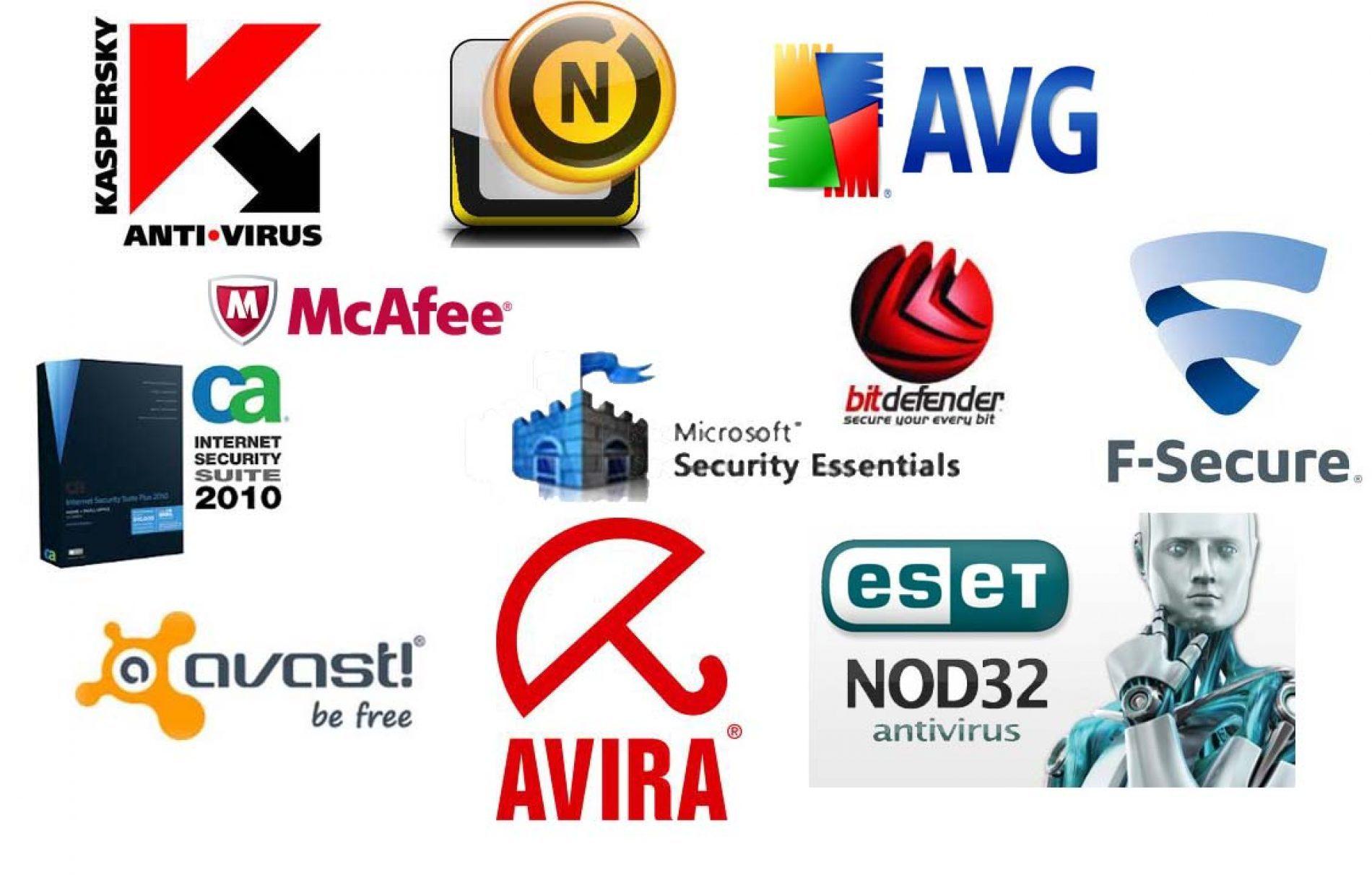 Classifica Antivirus per Windows 10 ad Ottobre 2016