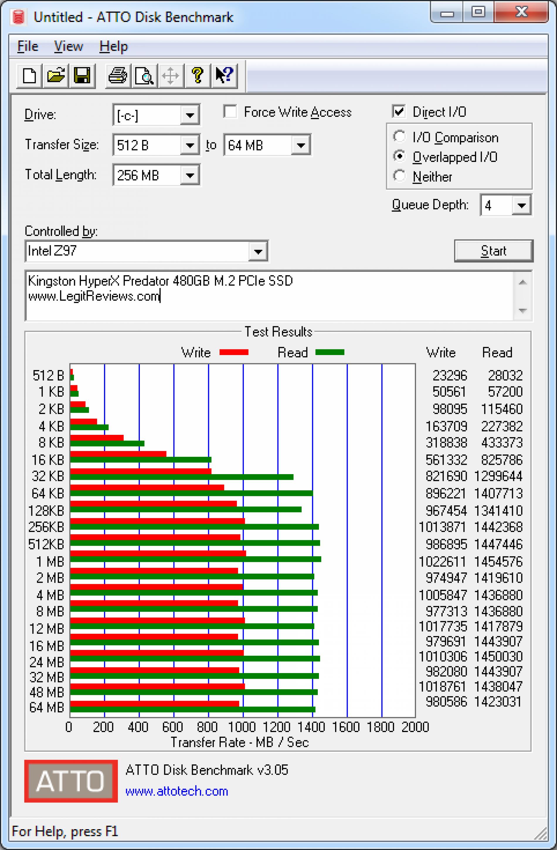 ATTO Disk Benchmark 3.05